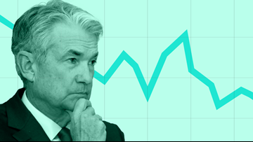 6 big questions to focus on ahead of the Fed's October meeting