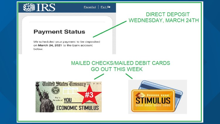 Stimulus #3: March 24 is payday! If it's not in your bank account look in the mail
