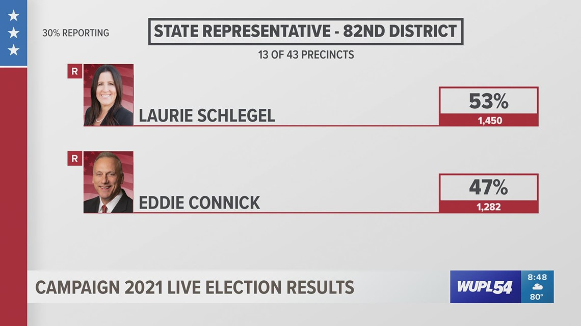 Campaign 2021 election results | State Representative 82nd District