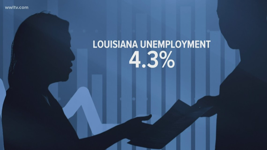 Louisiana unemployment reach lowest rate since 2008, Governor says