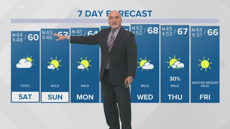 Pinpoint Forecast: Chilly Morning Cool Afternoon Saturday
