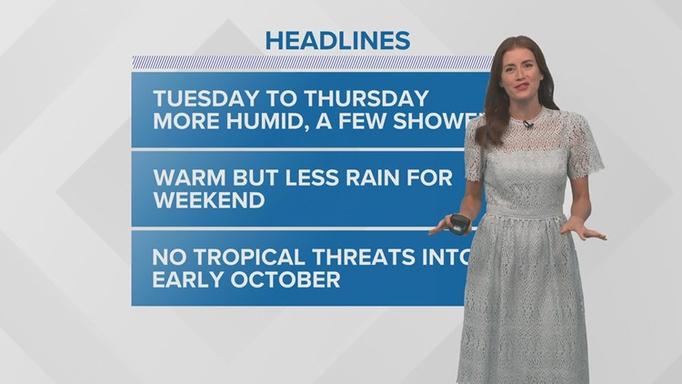 Mugginess is back, scattered rain returns starting Tuesday