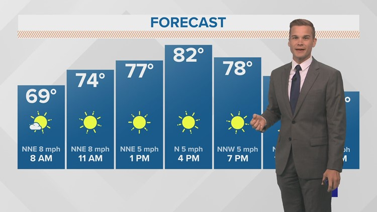Forecast: Sunny, less humid weather through Saturday!