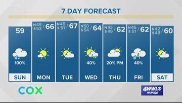 Payton's Sunday Morning Forecast: Rainy Sunday, dry Monday
