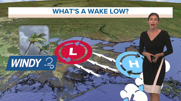 What is a Wake Low?