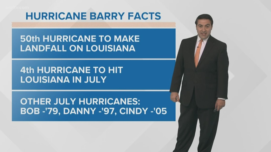 Our rain from Barry is almost over - summer heat returns Tuesday
