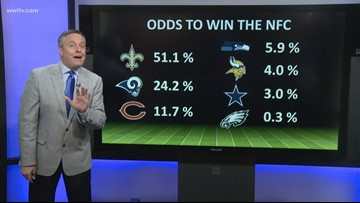 WATCH: Odds are, the Saints will make it to the Super Bowl