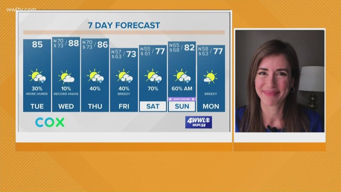 Warmer and muggier Tuesday with spotty rain