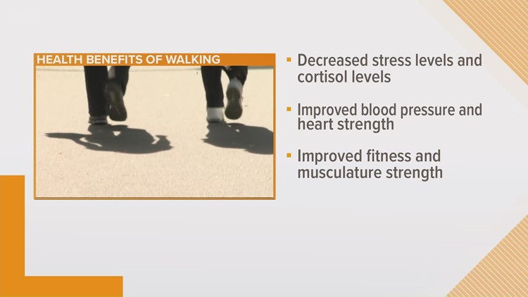 How a simple walking program can get your health back on track