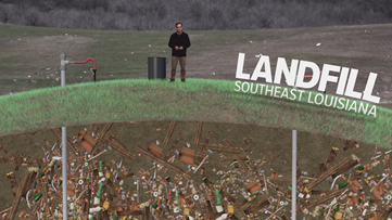 How gases and liquids are drained from landfills