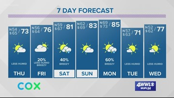 Weather: Cooler and watching the Gulf