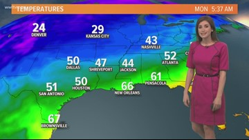 Pinpoint Forecast: Mild Monday, then much colder air arrives tonight
