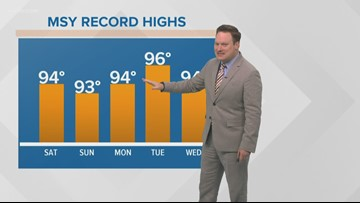 Much of the same; hot and dry for the holiday weekend