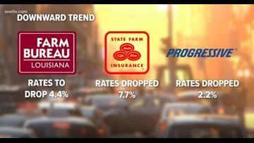 Louisiana Farm Bureau is 3rd company to decrease auto insurance rates