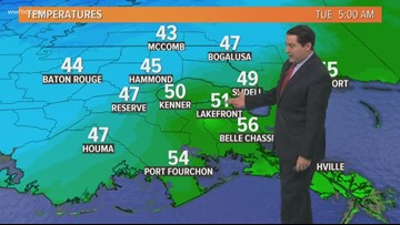 Pinpoint Forecast: A Cold, Breezy and Rainy Tuesday