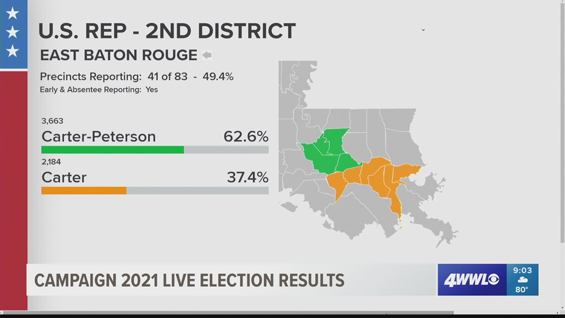 Campaign 2021 election results | Gary Chambers and East Baton Rouge Parish