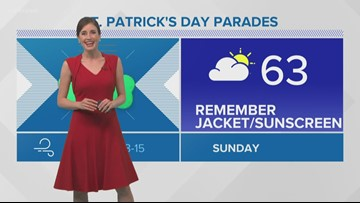 Drier and cool weather for St. Patrick's Day
