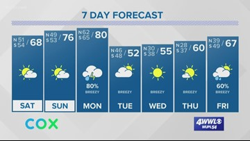 Fog Tonight, Then More Weekend Sun
