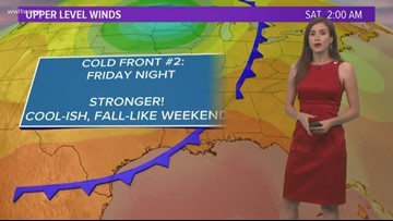 Weather: Two cold fronts arrive this week