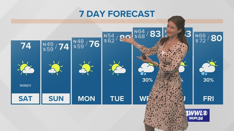 Fall weather finally arrives for the weekend!