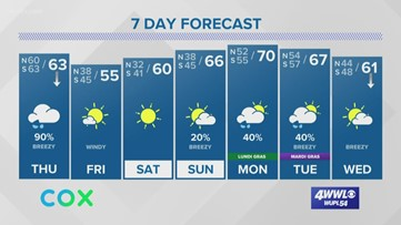 Rain, Cold on the way for Thursday