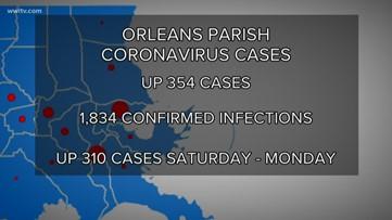 Louisiana's coronavirus numbers rise sharply, dashing hopes of an early curve