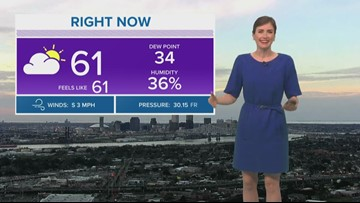 Weather: Showers are back Sunday
