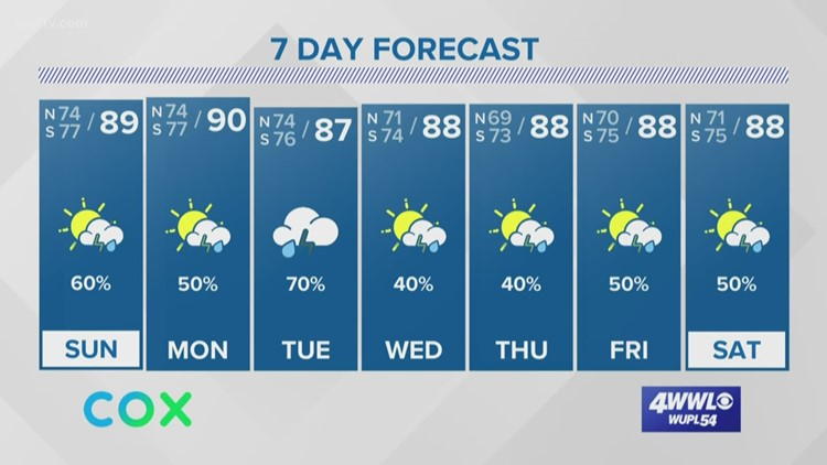 Be ready for some more scattered downpours on Sunday