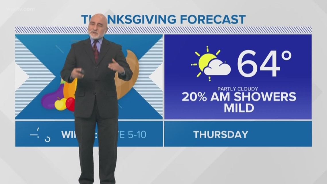 Pinpoint Forecast: Colder Wednesday Morning