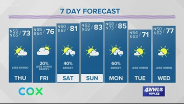 Tropics: Tracking Invest 96 in the Gulf