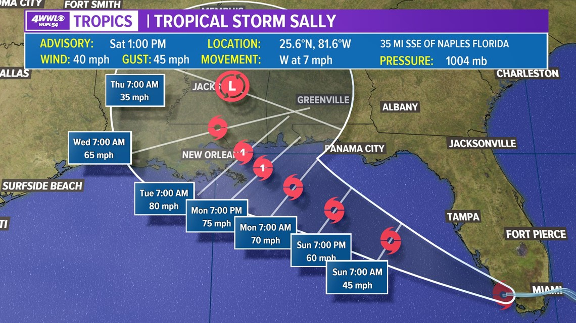 Tropical Storm Sally forms, forecast to become hurricane ...Hurricane Sally Update