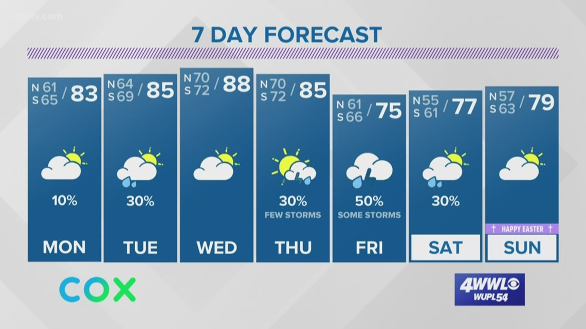 Enjoy quiet weather to start the week ahead of a midweek warm-up
