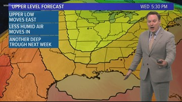 Weather Expert Forecast: More scattered storms, but a cold front on the way