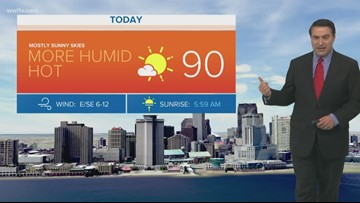 Hot and more humid weather Friday