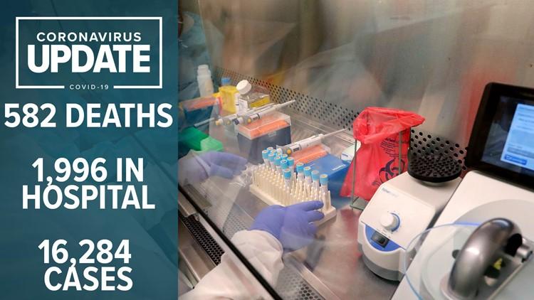 Louisiana Coronavirus Updates: 70 new deaths, new daily record, but ventilators improve