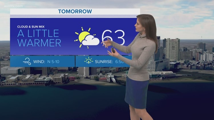 Pinpoint Forecast: Chilly start to Monday, then warming a little this week