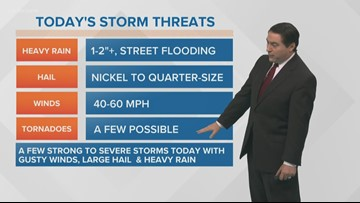 More rain and storms in the forecast Friday