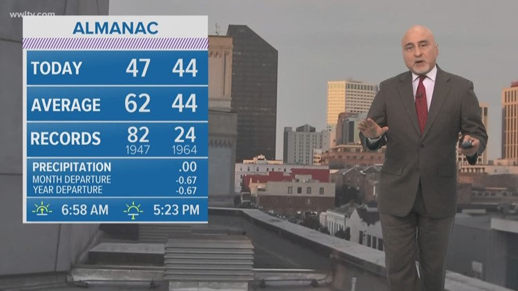 Pinpoint Forecast: Frost possible again Wednesday morning.