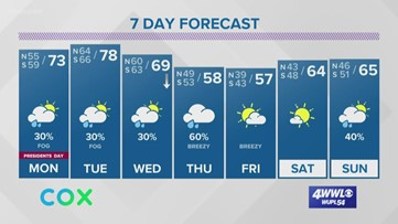 Patchy fog settles in Sunday night; another cold front arrives Thursday