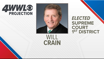 Voters pick Will Crain in Supreme Court race