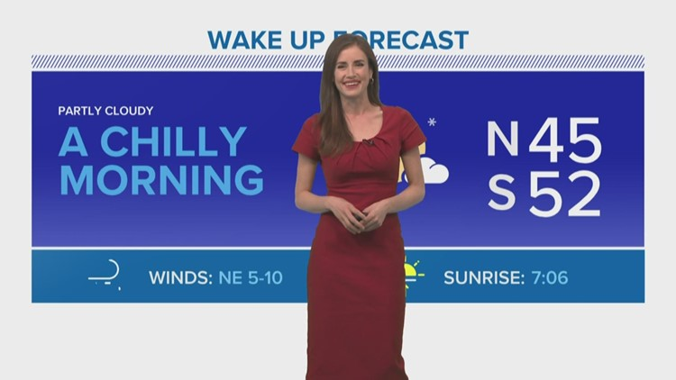 Sunshine returns today with more cool temperatures
