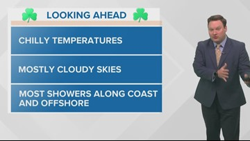 Luck of the Irish! Showers Stay South Today