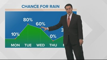 Warmer and more humid Monday, but rain is on the way