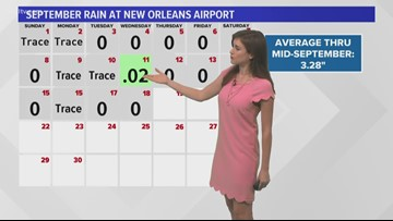 Weather: A little higher rain chance Thursday and Friday