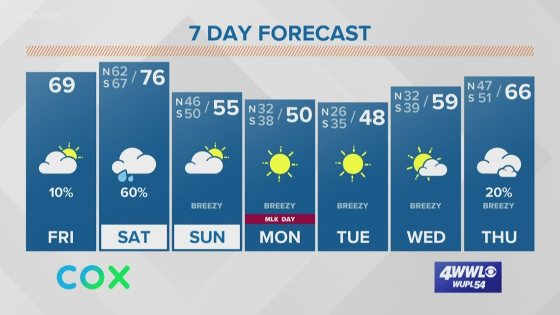 Warmer Saturday with showers possible, colder Sunday