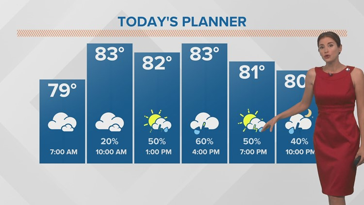 Scattered rain stays in the forecast, some heavy rain possible