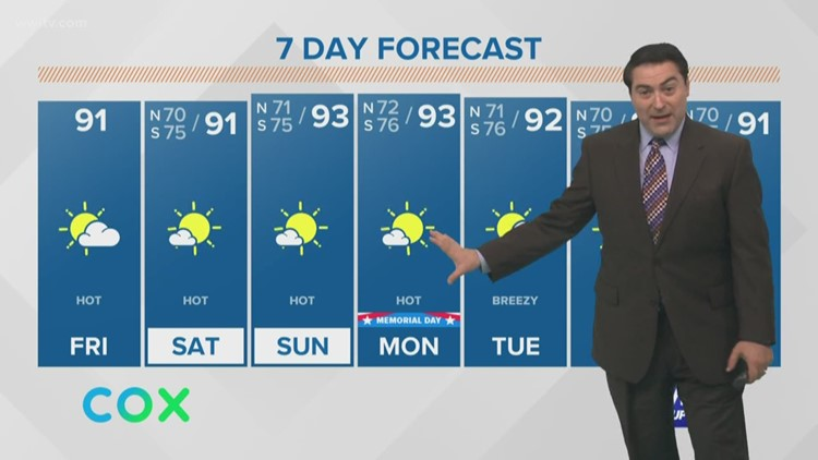 Summer-like weather continues through the weekend