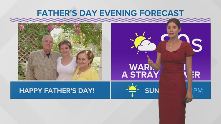 Scattered storms stay in the forecast this week