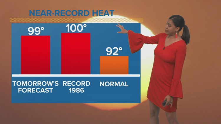 Heat indices will be near 113° or even higher on Friday